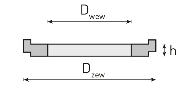 PIERSCIEN-REGULACYJNY-BN