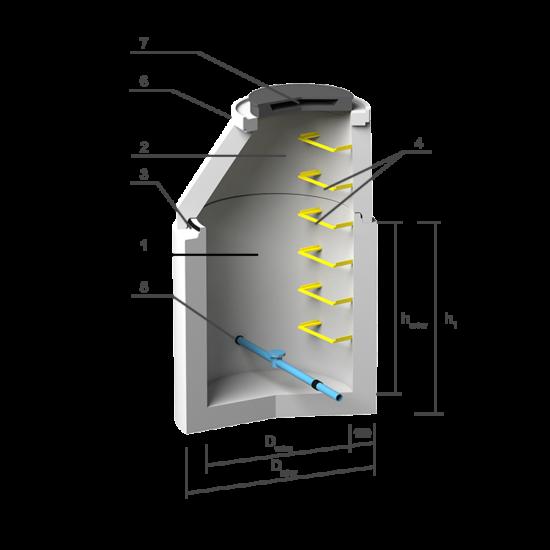 obudowa-studni-wodomierzowej
