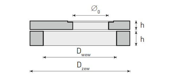 pierscien-pokrywa-bn-rys-tech